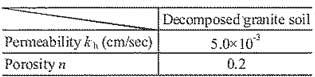 表-1 入力物性値