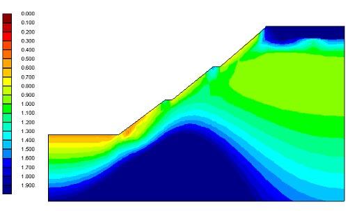 図-3 斜面の有限要素解析例(安全率分布,2次元弾性解析,均一物性)