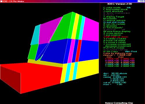 図-3 変形性の要素を用いた個別要素法(3DECを用いた)