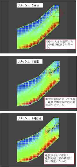 図-4 ボクセル法による雪崩れの解析