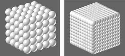 図-3 要素の集合体による固体のモデル化