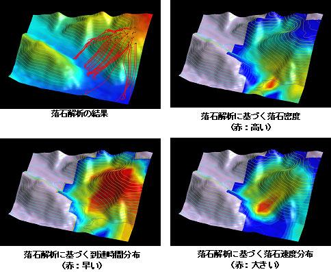 図-1 Geo-Graphiaを用いた質点系の3次元落石解析
