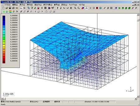 図-2 3次元浸透流解析結果例(流速ベクトル表示)