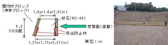 図-4 間伐材枠を利用した落石防護工概略図と外観写真(タイプ3)