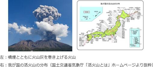 働き た で でき の 地層 火山